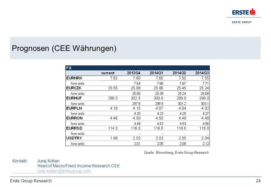 24 Erste Group Research USA: stabil moderates Wachstum bei 2%, Stabiler Arbeitsmarkt und Konsum... Prognosen (CEE Währungen) Quelle: Bloomberg, Erste
