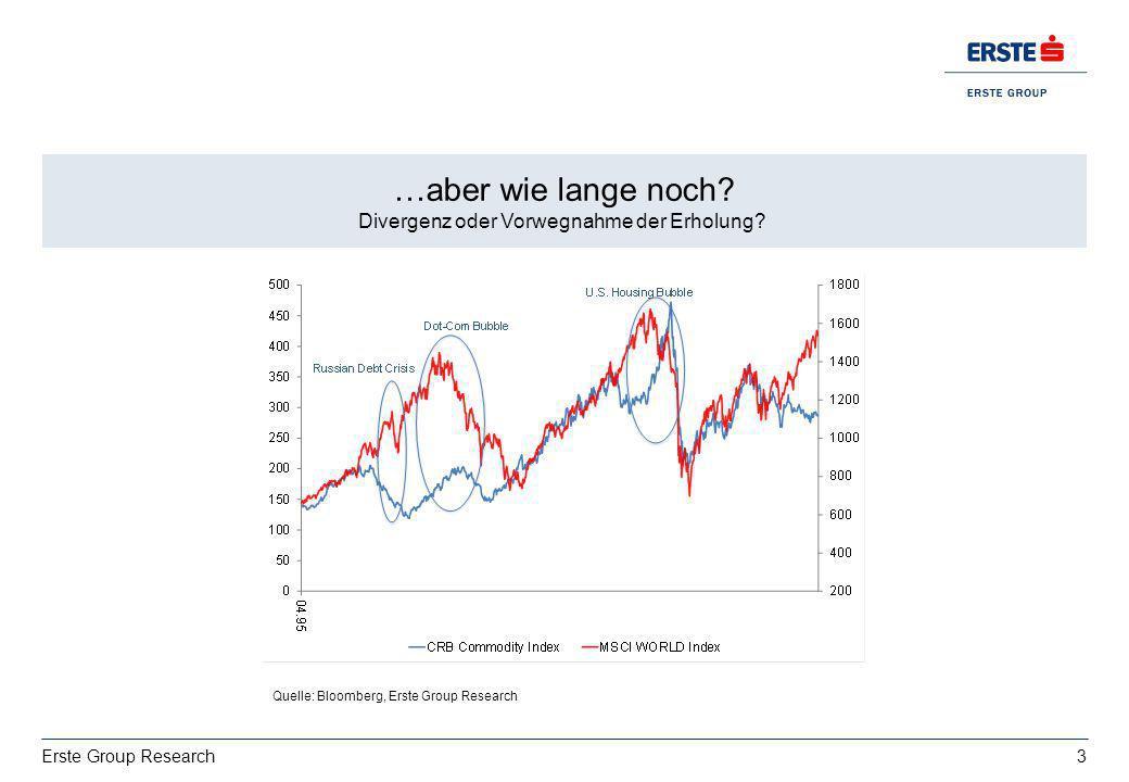 3 Erste Group Research Wachstum: deutsche Exporte bestimmt von USA vs. Italien EZ BIP 2013: 0,4%, 2014:1% …aber wie lange noch? Divergenz oder Vorwegn