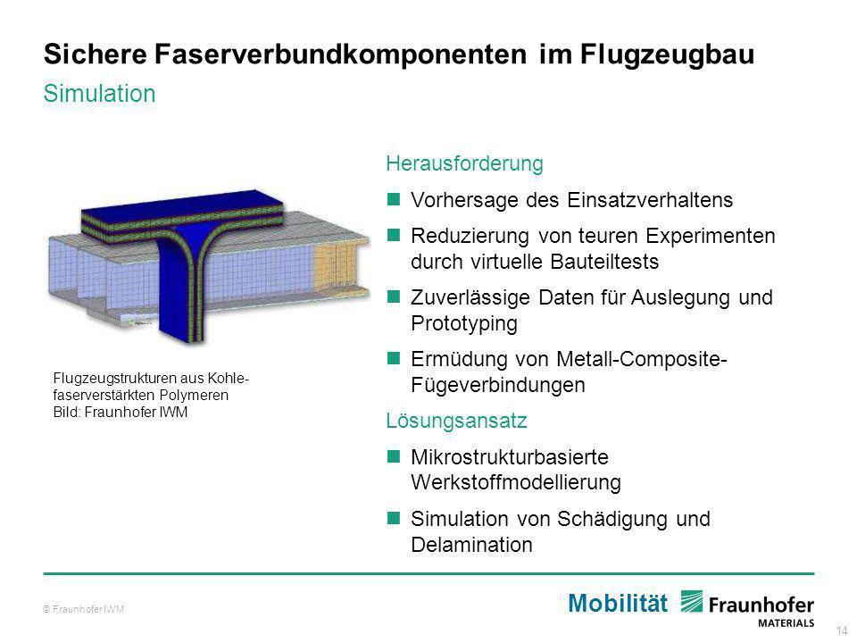 14 Sichere Faserverbundkomponenten im Flugzeugbau Flugzeugstrukturen aus Kohle- faserverstärkten Polymeren Bild: Fraunhofer IWM Herausforderung Vorher