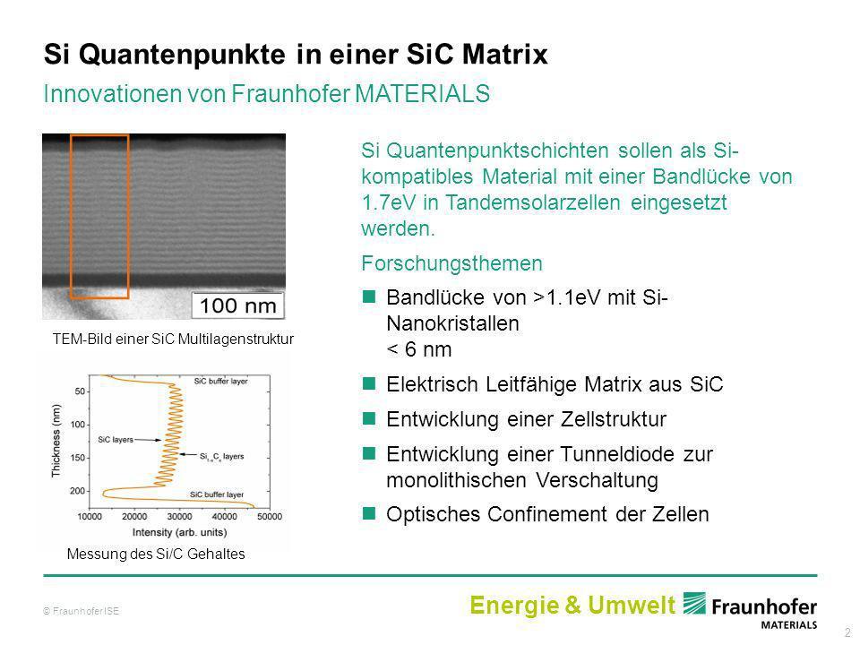2 Si Quantenpunkte in einer SiC Matrix Si Quantenpunktschichten sollen als Si- kompatibles Material mit einer Bandlücke von 1.7eV in Tandemsolarzellen