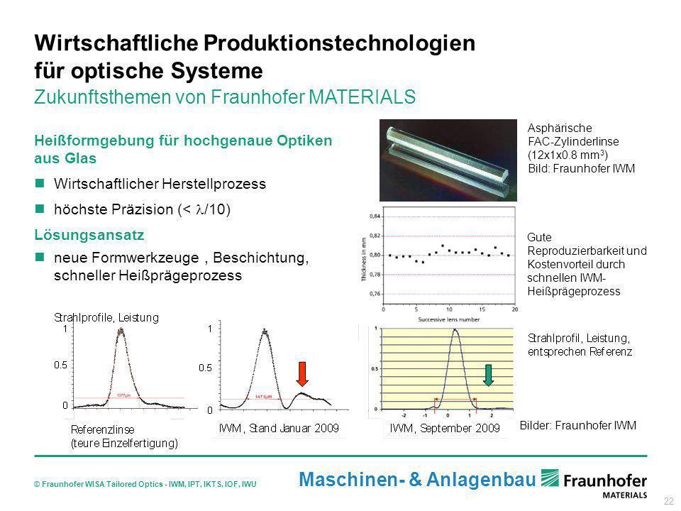 22 Wirtschaftliche Produktionstechnologien für optische Systeme Heißformgebung für hochgenaue Optiken aus Glas Wirtschaftlicher Herstellprozess höchst