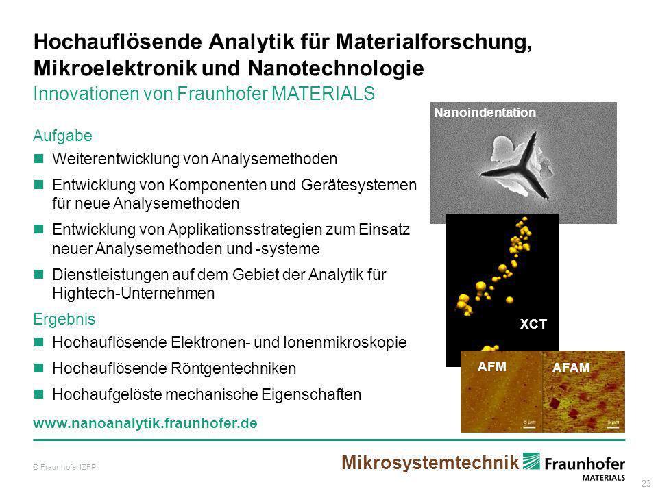 23 Hochauflösende Analytik für Materialforschung, Mikroelektronik und Nanotechnologie © Fraunhofer IZFP Aufgabe Weiterentwicklung von Analysemethoden