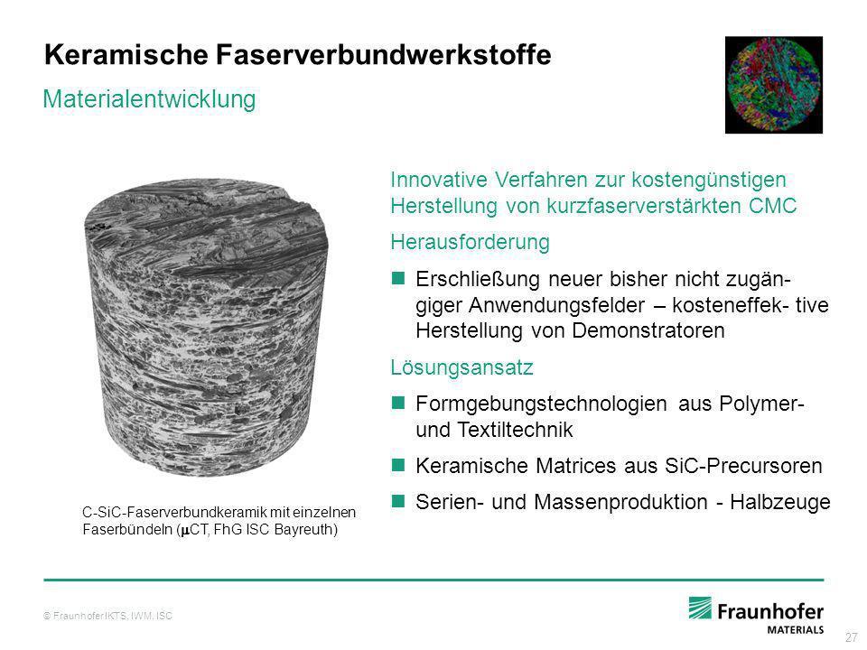 27 Keramische Faserverbundwerkstoffe C-SiC-Faserverbundkeramik mit einzelnen Faserbündeln ( CT, FhG ISC Bayreuth) Innovative Verfahren zur kostengünst