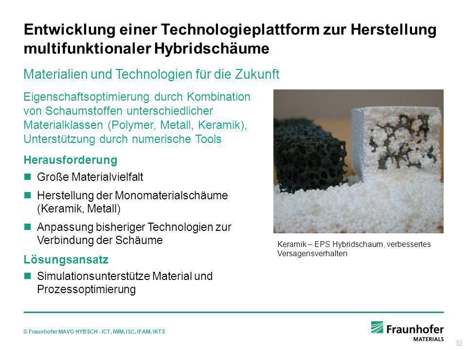 32 Entwicklung einer Technologieplattform zur Herstellung multifunktionaler Hybridschäume Keramik – EPS Hybridschaum, verbessertes Versagensverhalten