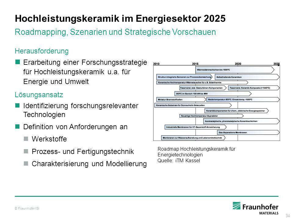 34 Hochleistungskeramik im Energiesektor 2025 Roadmap Hochleistungskeramik für Energietechnologien Quelle: iTM Kassel Herausforderung Erarbeitung eine