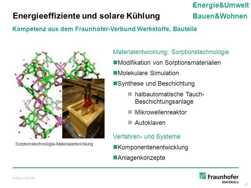 41 Energieeffiziente und solare Kühlung Energie&Umwelt Kompetenz aus dem Fraunhofer-Verbund Werkstoffe, Bauteile Sorptionstechnologie-Materialentwickl