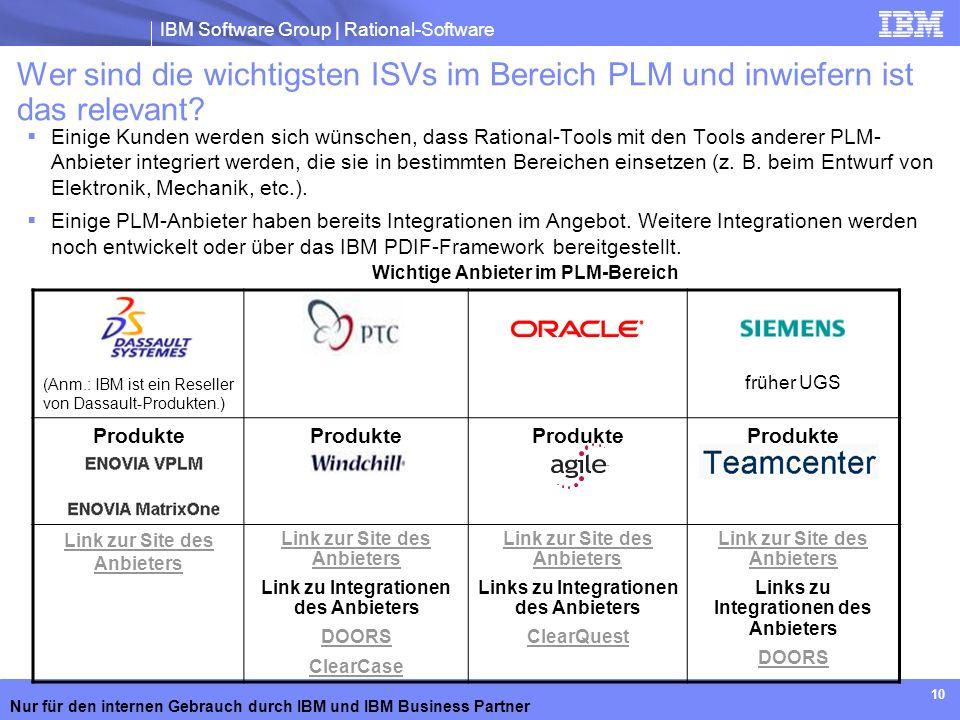 IBM Software Group | Rational-Software Nur für den internen Gebrauch durch IBM und IBM Business Partner 10 Wer sind die wichtigsten ISVs im Bereich PL