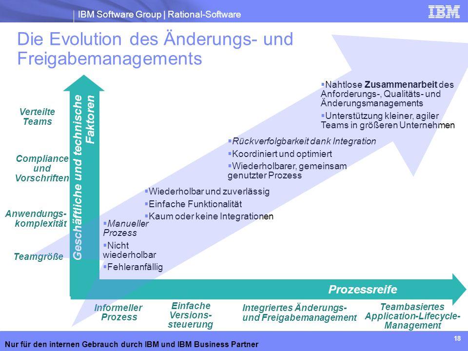 IBM Software Group | Rational-Software Nur für den internen Gebrauch durch IBM und IBM Business Partner 18 Die Evolution des Änderungs- und Freigabema