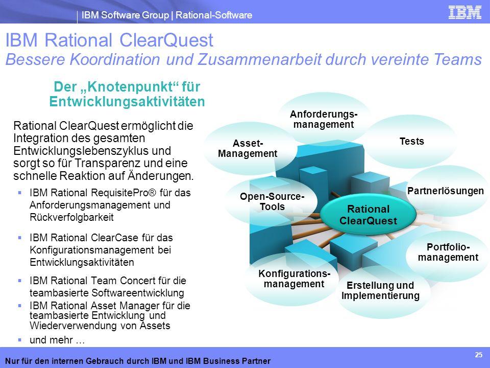 IBM Software Group | Rational-Software Nur für den internen Gebrauch durch IBM und IBM Business Partner 25 IBM Rational ClearQuest Bessere Koordinatio