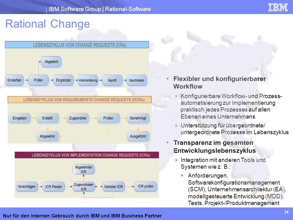IBM Software Group | Rational-Software Nur für den internen Gebrauch durch IBM und IBM Business Partner 34 Rational Change Änderungsmanagement während