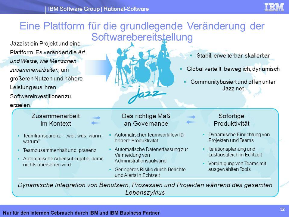 IBM Software Group | Rational-Software Nur für den internen Gebrauch durch IBM und IBM Business Partner 52 Teamtransparenz – wer, was, wann, warum Tea