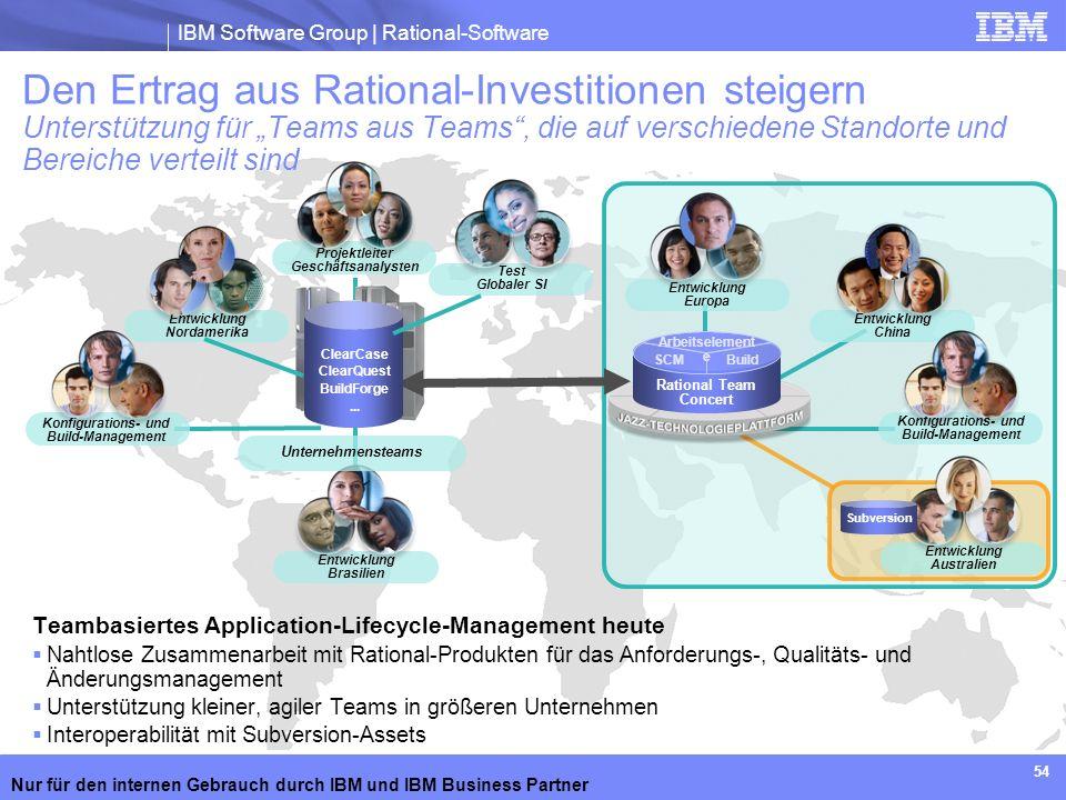 IBM Software Group | Rational-Software Nur für den internen Gebrauch durch IBM und IBM Business Partner 54 Den Ertrag aus Rational-Investitionen steig