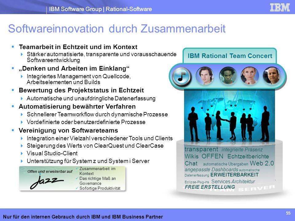 IBM Software Group | Rational-Software Nur für den internen Gebrauch durch IBM und IBM Business Partner 55 Softwareinnovation durch Zusammenarbeit Tea
