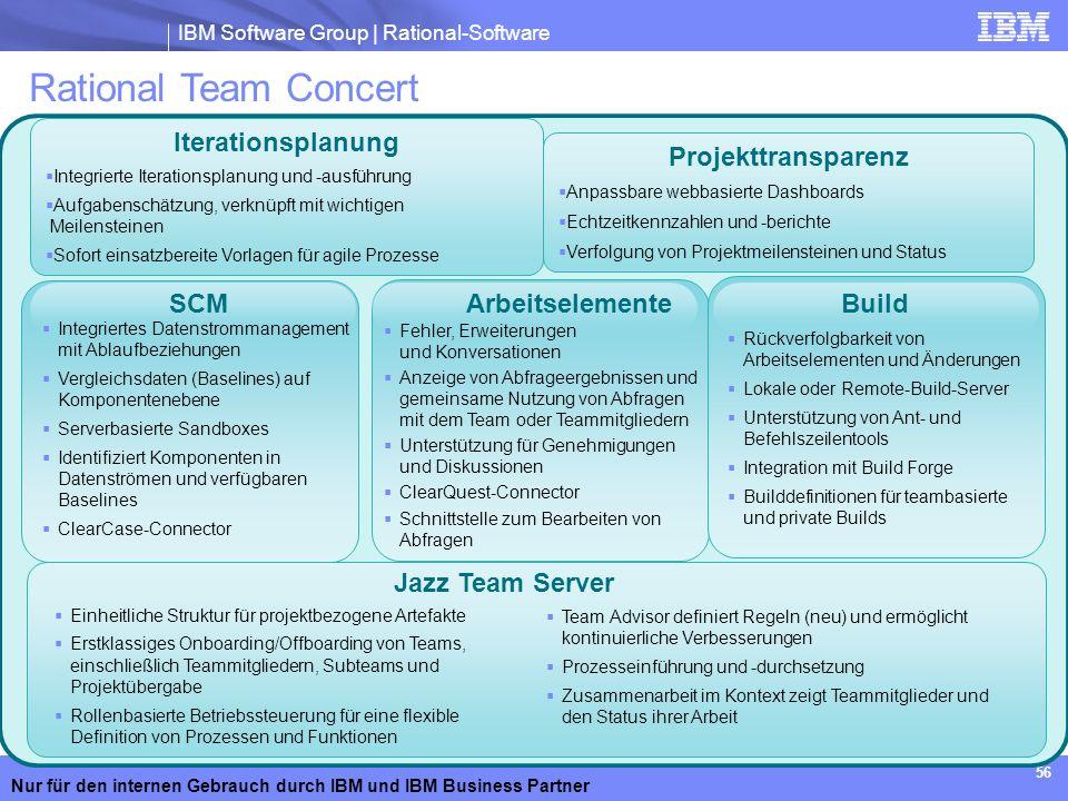 IBM Software Group | Rational-Software Nur für den internen Gebrauch durch IBM und IBM Business Partner 56 Team Advisor definiert Regeln (neu) und erm