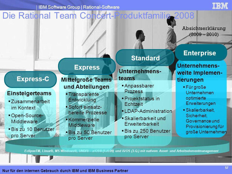IBM Software Group | Rational-Software Nur für den internen Gebrauch durch IBM und IBM Business Partner 57 Die Rational Team Concert-Produktfamilie 20