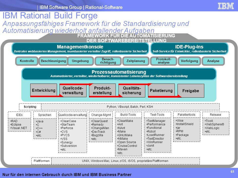 IBM Software Group | Rational-Software Nur für den internen Gebrauch durch IBM und IBM Business Partner 61 Prozessautomatisierung Automatisierter, ver