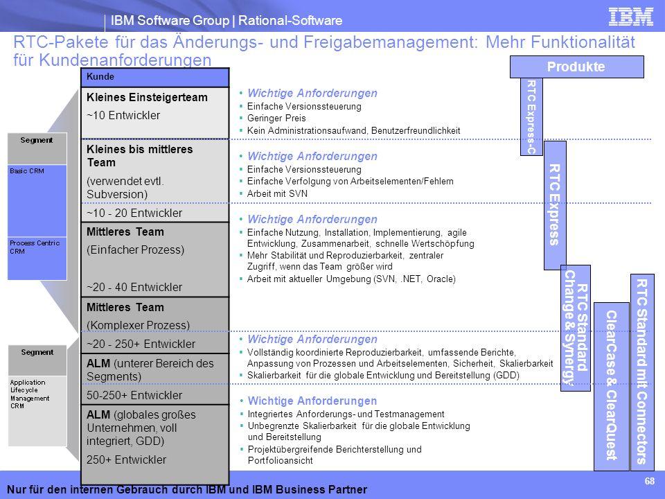 IBM Software Group | Rational-Software Nur für den internen Gebrauch durch IBM und IBM Business Partner 68 RTC-Pakete für das Änderungs- und Freigabem