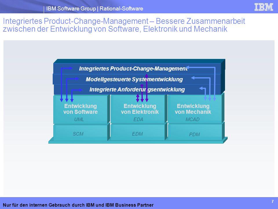 IBM Software Group | Rational-Software Nur für den internen Gebrauch durch IBM und IBM Business Partner 7 80 PDM EDM Entwicklung von Elektronik Entwic