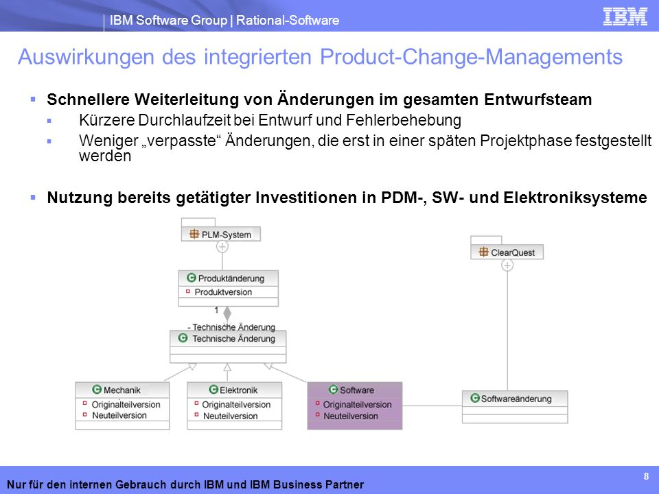 IBM Software Group | Rational-Software Nur für den internen Gebrauch durch IBM und IBM Business Partner 8 Auswirkungen des integrierten Product-Change