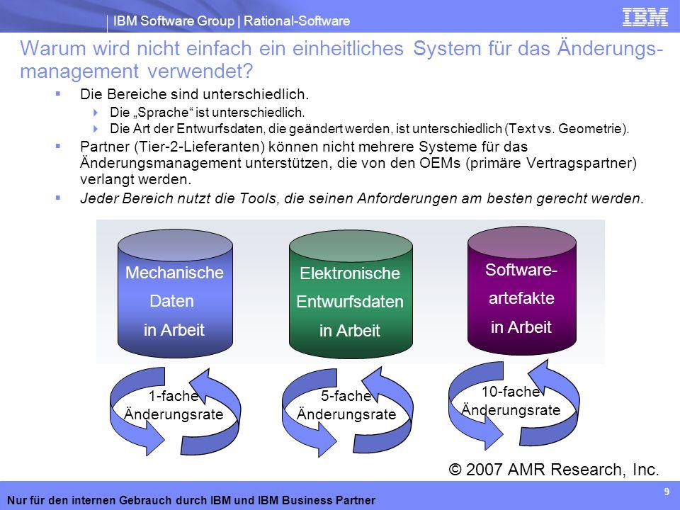 IBM Software Group | Rational-Software Nur für den internen Gebrauch durch IBM und IBM Business Partner 9 Warum wird nicht einfach ein einheitliches S