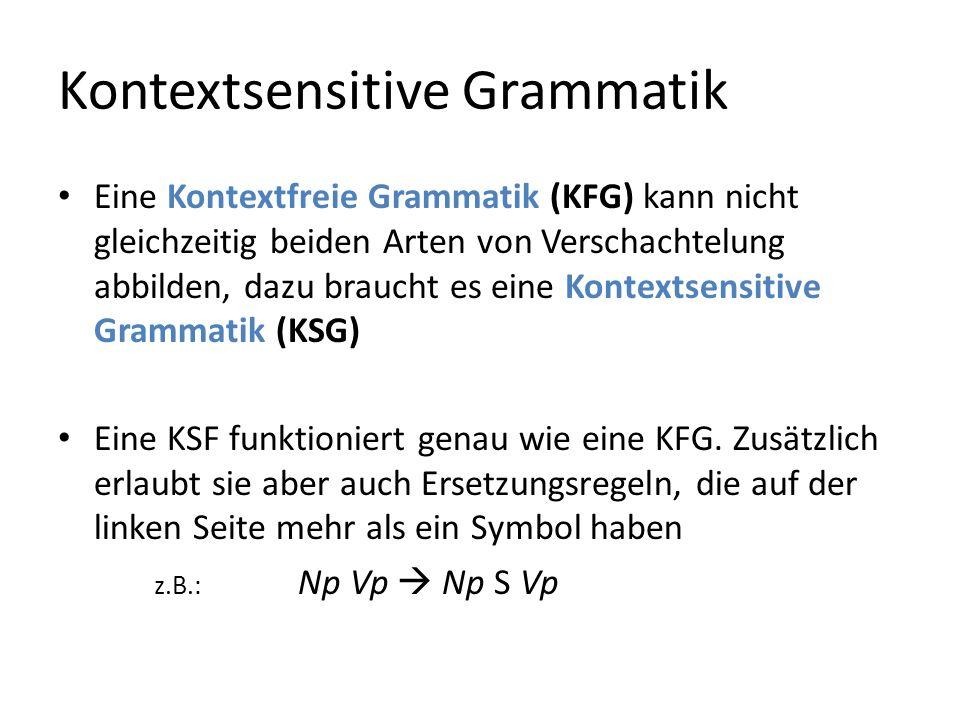 Kontextsensitive Grammatik Eine Kontextfreie Grammatik (KFG) kann nicht gleichzeitig beiden Arten von Verschachtelung abbilden, dazu braucht es eine Kontextsensitive Grammatik (KSG) Eine KSF funktioniert genau wie eine KFG.