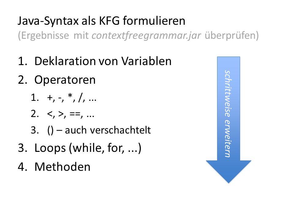 Java-Syntax als KFG formulieren (Ergebnisse mit contextfreegrammar.jar überprüfen) 1.Deklaration von Variablen 2.Operatoren 1.+, -, *, /,... 2., ==,..