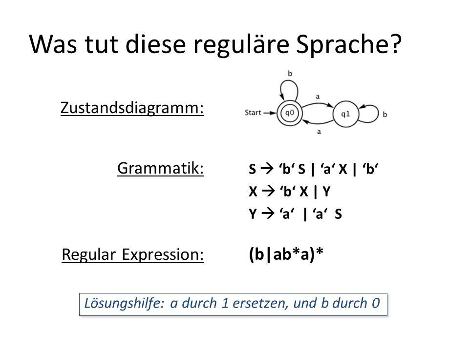 Was tut diese reguläre Sprache? Zustandsdiagramm: Grammatik: Regular Expression: (b|ab*a)* S b S | a X | b X b X | Y Y a | a S Lösungshilfe: a durch 1