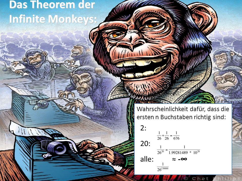 Das Theorem der Infinite Monkeys: Wahrscheinlichkeit dafür, dass die ersten n Buchstaben richtig sind: 2: 20: alle: -