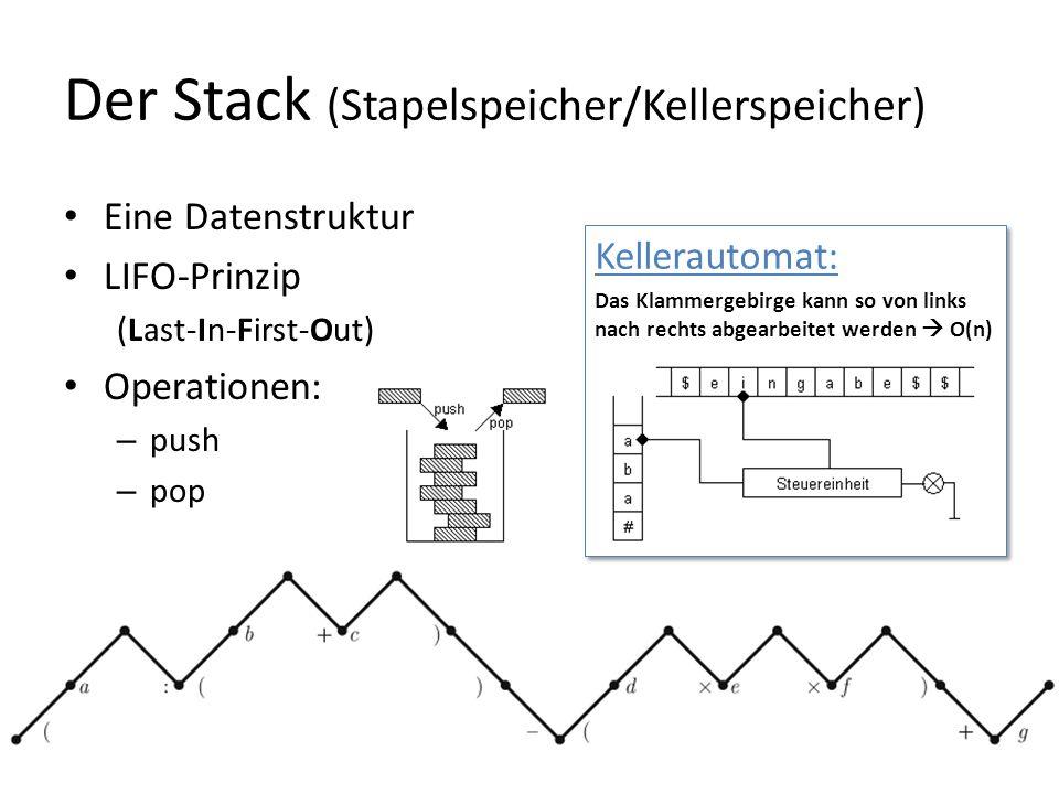 Der Stack (Stapelspeicher/Kellerspeicher) Eine Datenstruktur LIFO-Prinzip (Last-In-First-Out) Operationen: – push – pop Kellerautomat: Das Klammergebirge kann so von links nach rechts abgearbeitet werden O(n) Kellerautomat: Das Klammergebirge kann so von links nach rechts abgearbeitet werden O(n)