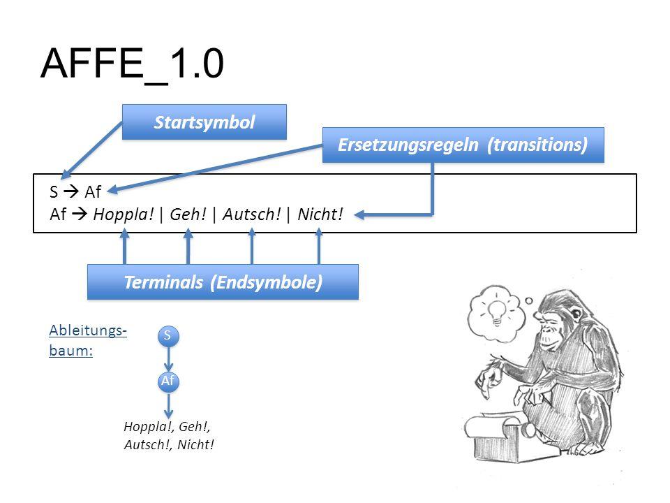 AFFE_1.0 S Af Af Hoppla! | Geh! | Autsch! | Nicht! Startsymbol Ersetzungsregeln (transitions) Terminals (Endsymbole) S S Af Hoppla!, Geh!, Autsch!, Ni