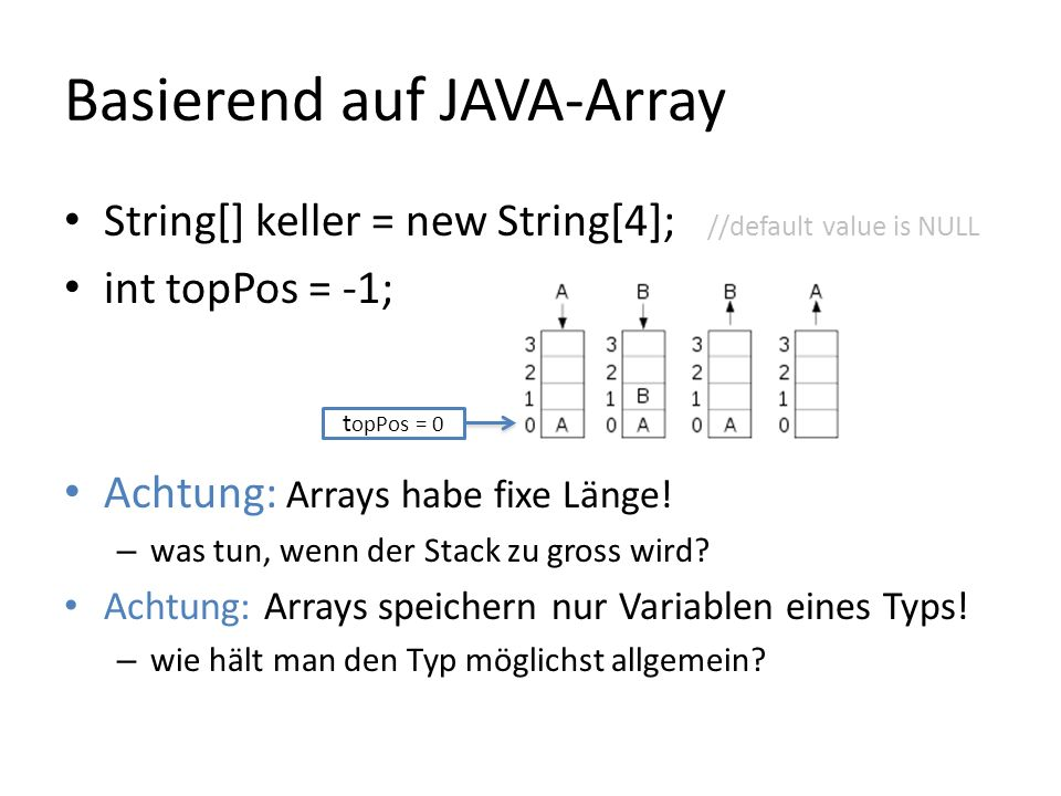 Basierend auf JAVA-Array String[] keller = new String[4]; //default value is NULL int topPos = -1; Achtung: Arrays habe fixe Länge.