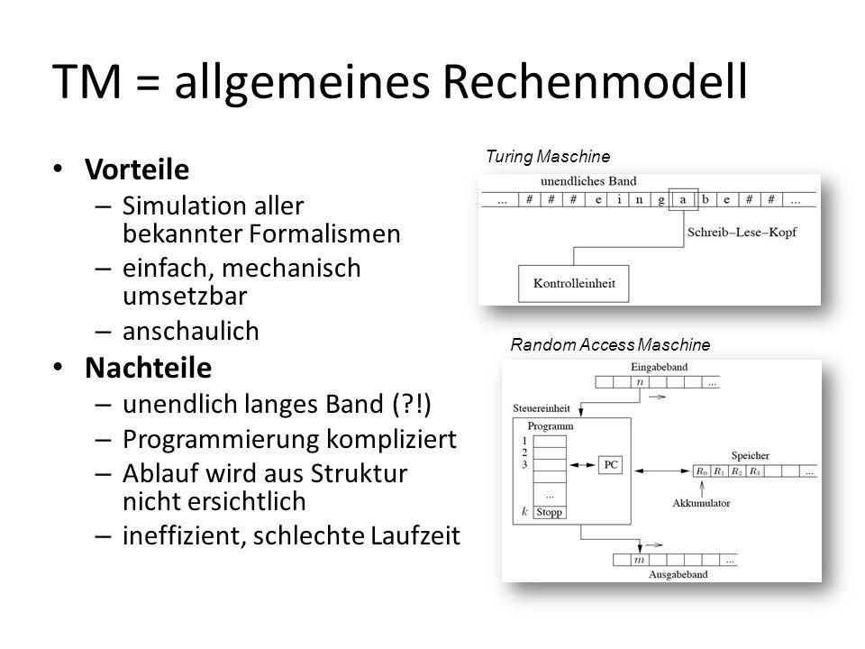 TM = allgemeines Rechenmodell Vorteile – Simulation aller bekannter Formalismen – einfach, mechanisch umsetzbar – anschaulich Nachteile – unendlich langes Band (?!) – Programmierung kompliziert – Ablauf wird aus Struktur nicht ersichtlich – ineffizient, schlechte Laufzeit Random Access Maschine Turing Maschine
