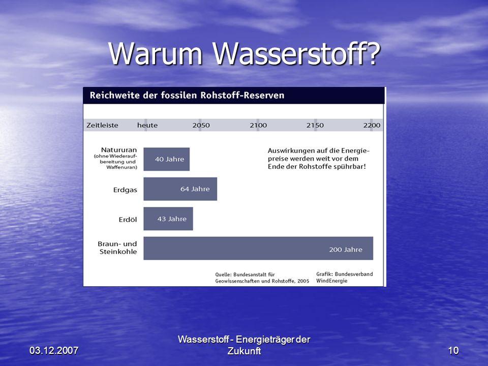 03.12.2007 Wasserstoff - Energieträger der Zukunft10 Warum Wasserstoff?