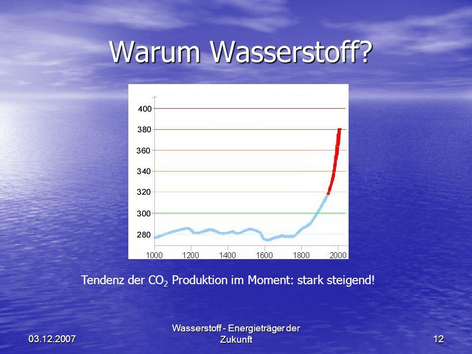 03.12.2007 Wasserstoff - Energieträger der Zukunft12 Warum Wasserstoff? Warum Wasserstoff? Tendenz der CO 2 Produktion im Moment: stark steigend!