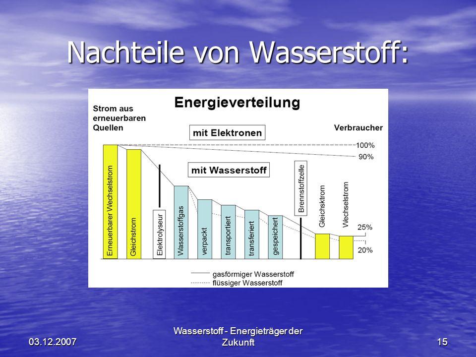 03.12.2007 Wasserstoff - Energieträger der Zukunft15 Nachteile von Wasserstoff: