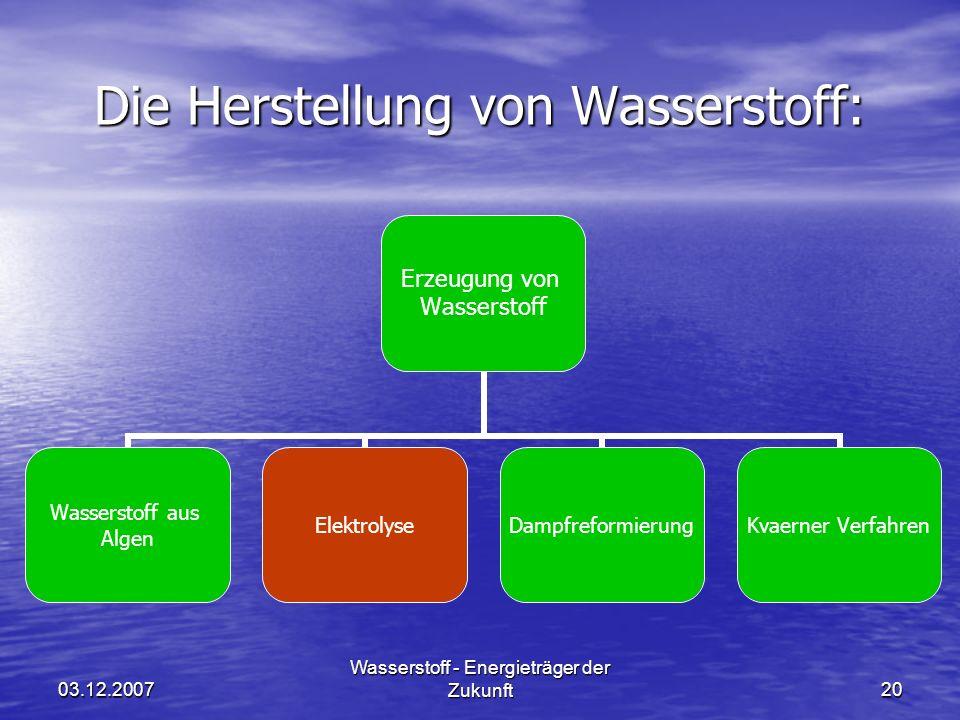 03.12.2007 Wasserstoff - Energieträger der Zukunft20 Die Herstellung von Wasserstoff: Erzeugung von Wasserstoff Wasserstoff aus Algen ElektrolyseDampf