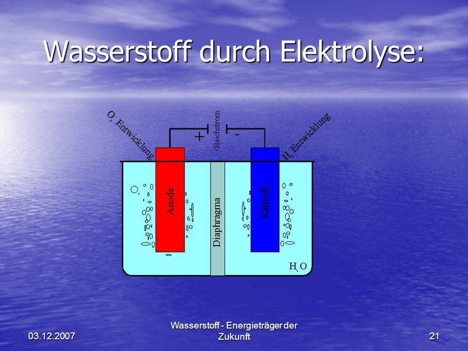 03.12.2007 Wasserstoff - Energieträger der Zukunft21 Wasserstoff durch Elektrolyse:
