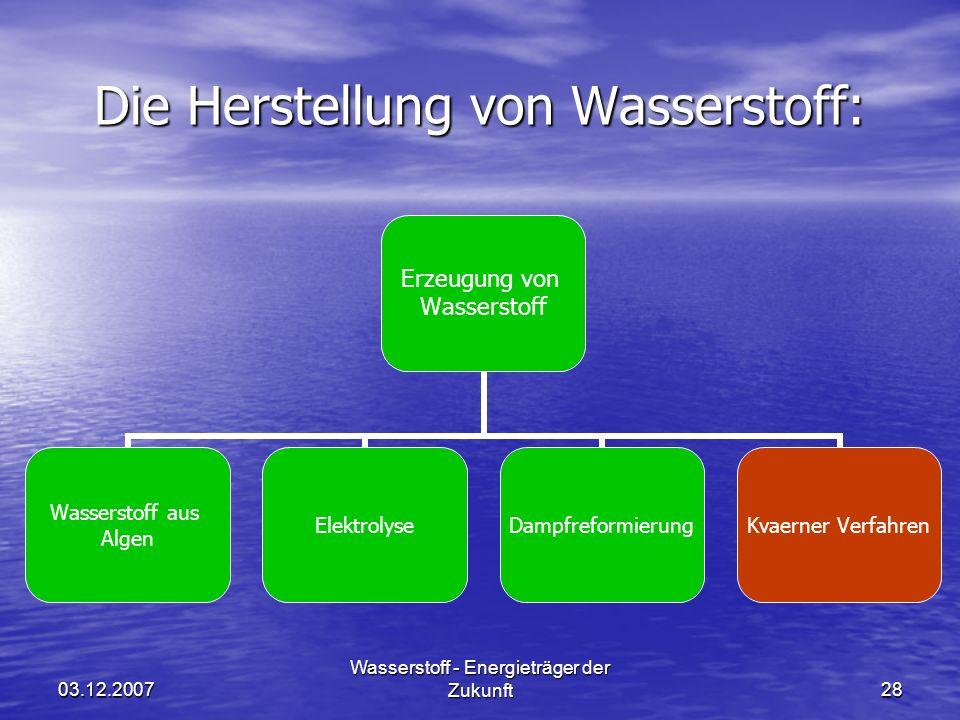 03.12.2007 Wasserstoff - Energieträger der Zukunft28 Die Herstellung von Wasserstoff: Erzeugung von Wasserstoff Wasserstoff aus Algen ElektrolyseDampfreformierungKvaerner Verfahren