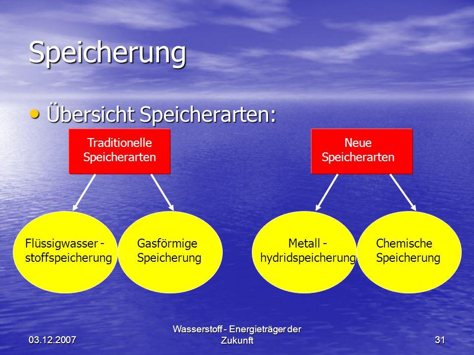 03.12.2007 Wasserstoff - Energieträger der Zukunft31 Speicherung Übersicht Speicherarten: Übersicht Speicherarten: Traditionelle Speicherarten Neue Sp