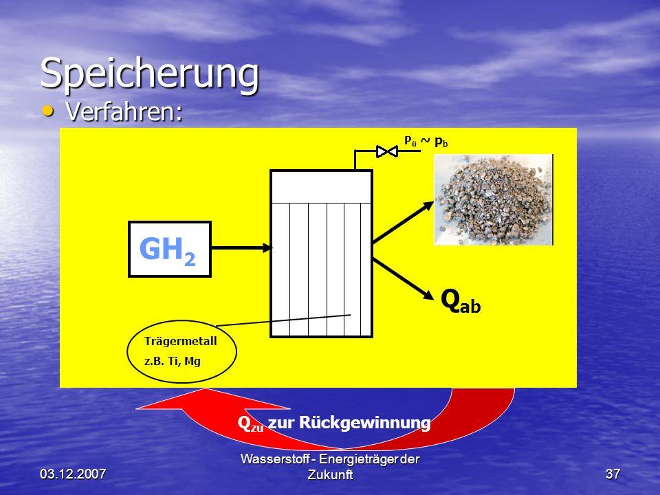 03.12.2007 Wasserstoff - Energieträger der Zukunft37 Speicherung Verfahren: Verfahren: GH 2 Trägermetall z.B. Ti, Mg P ü ~ p b Q ab Q zu zur Rückgewin