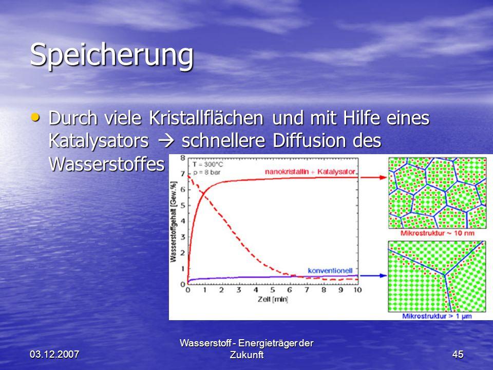 03.12.2007 Wasserstoff - Energieträger der Zukunft45 Speicherung Durch viele Kristallflächen und mit Hilfe eines Katalysators schnellere Diffusion des