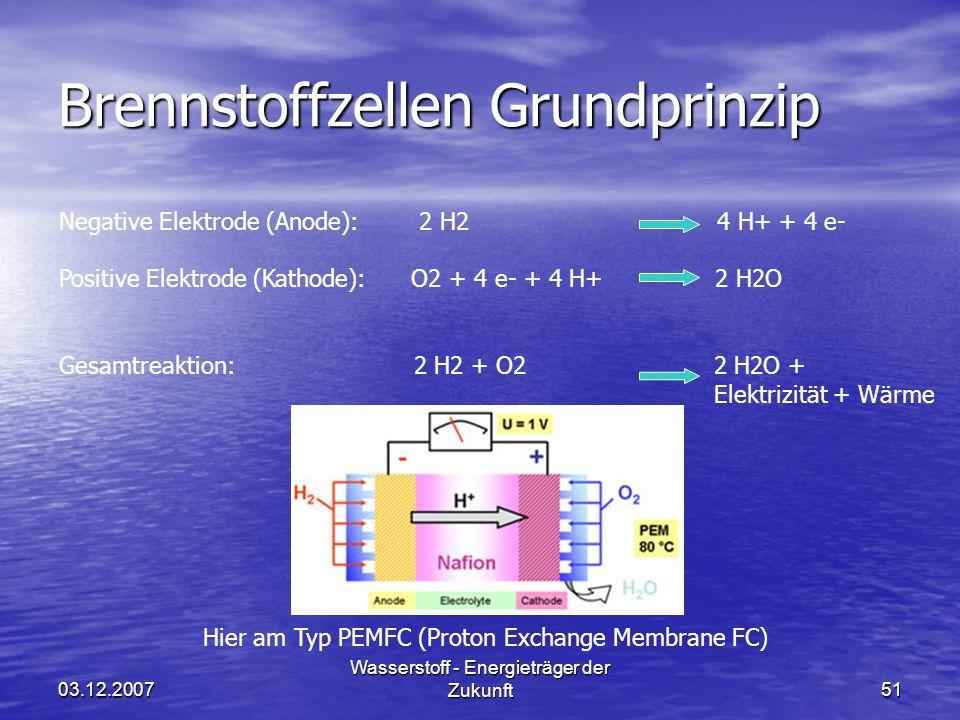 03.12.2007 Wasserstoff - Energieträger der Zukunft51 Brennstoffzellen Grundprinzip Negative Elektrode (Anode): 2 H2 4 H+ + 4 e- Positive Elektrode (Kathode): O2 + 4 e- + 4 H+ 2 H2O Gesamtreaktion: 2 H2 + O2 2 H2O + Elektrizität + Wärme Hier am Typ PEMFC (Proton Exchange Membrane FC)