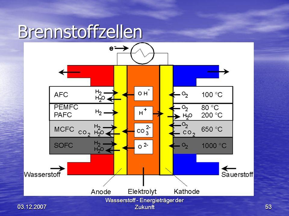 03.12.2007 Wasserstoff - Energieträger der Zukunft53 Brennstoffzellen