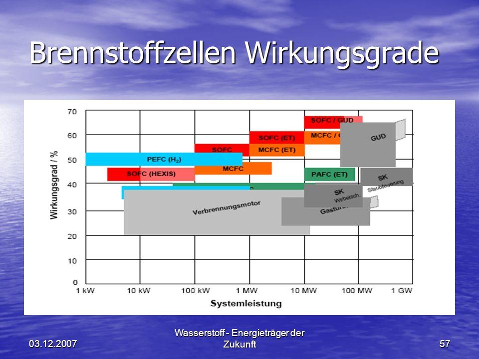 03.12.2007 Wasserstoff - Energieträger der Zukunft57 Brennstoffzellen Wirkungsgrade