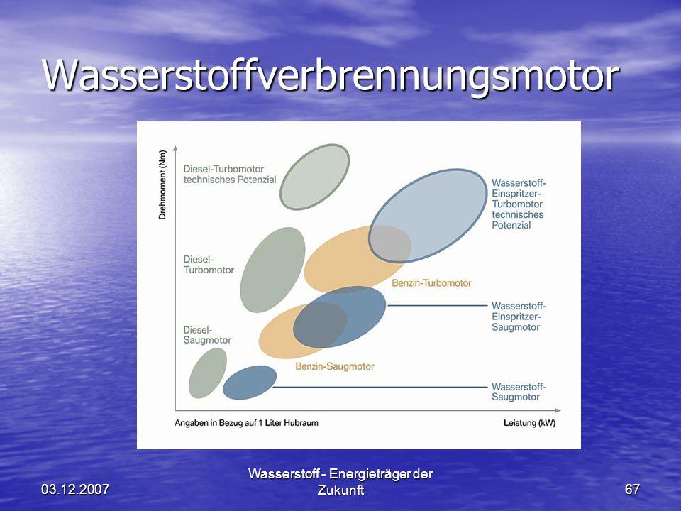 03.12.2007 Wasserstoff - Energieträger der Zukunft67 Wasserstoffverbrennungsmotor