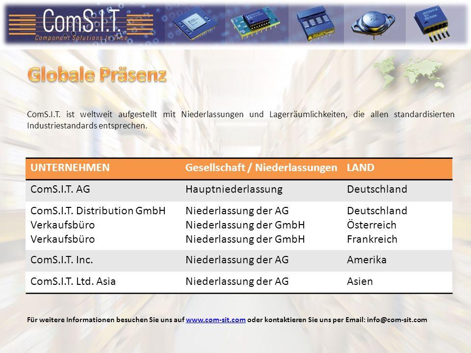 ComS.I.T.Distribution GmbH ComS.I.T.