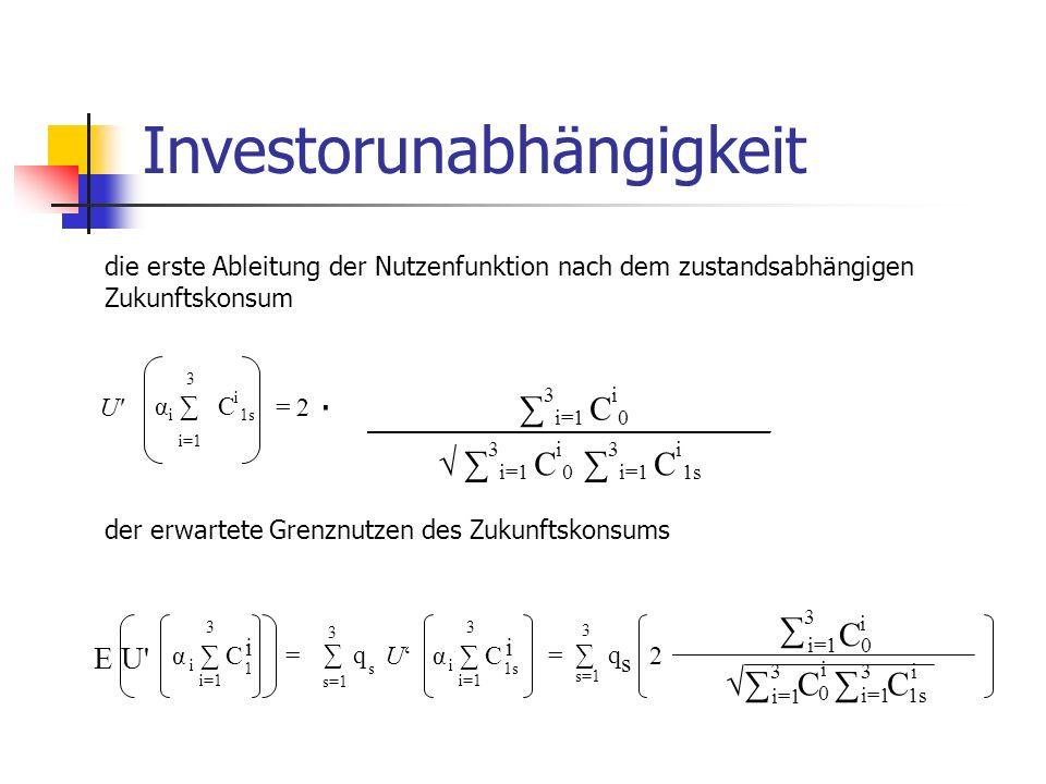Investorunabhängigkeit die erste Ableitung der Nutzenfunktion nach dem zustandsabhängigen Zukunftskonsum 3 i=1 C i 0 3 i=1 C i 0 3 i=1 C i 1s 3 U' α i