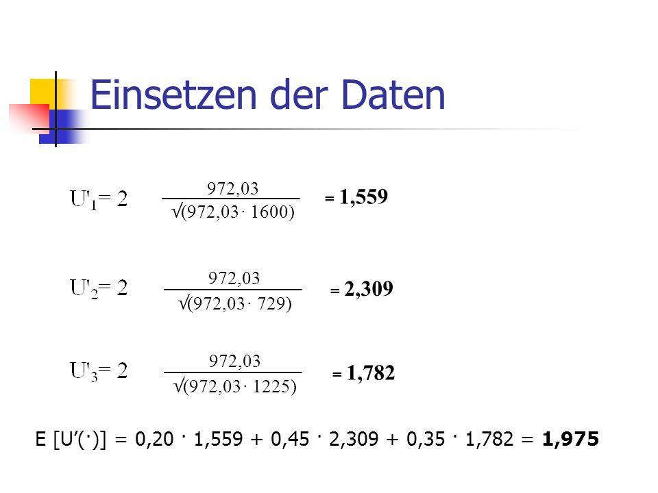 Einsetzen der Daten = 1,559 = 2,309 = 1,782 972,03 (972,03 · 1225) 972,03 (972,03 · 729) 972,03 (972,03 · 1600) E [U(·)] = 0,20 · 1,559 + 0,45 · 2,309