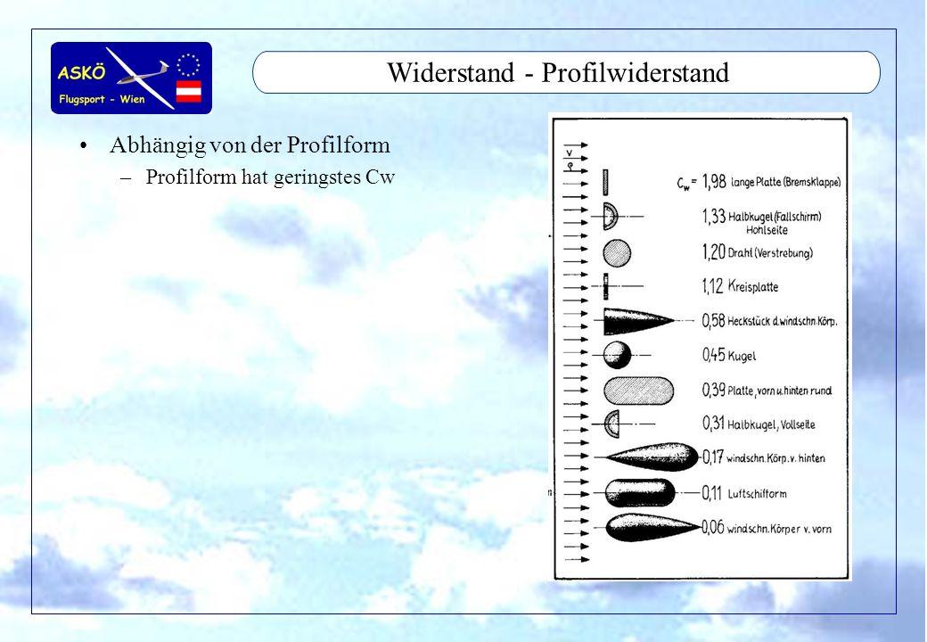 11/2001by Andreas Winkler19 Widerstand - Reibungswiderstand –Durch Luftreibung an der Oberfläche –Innerhalb der Grenzschichte –Abhängig ob Strömung Laminar oder Turbulent