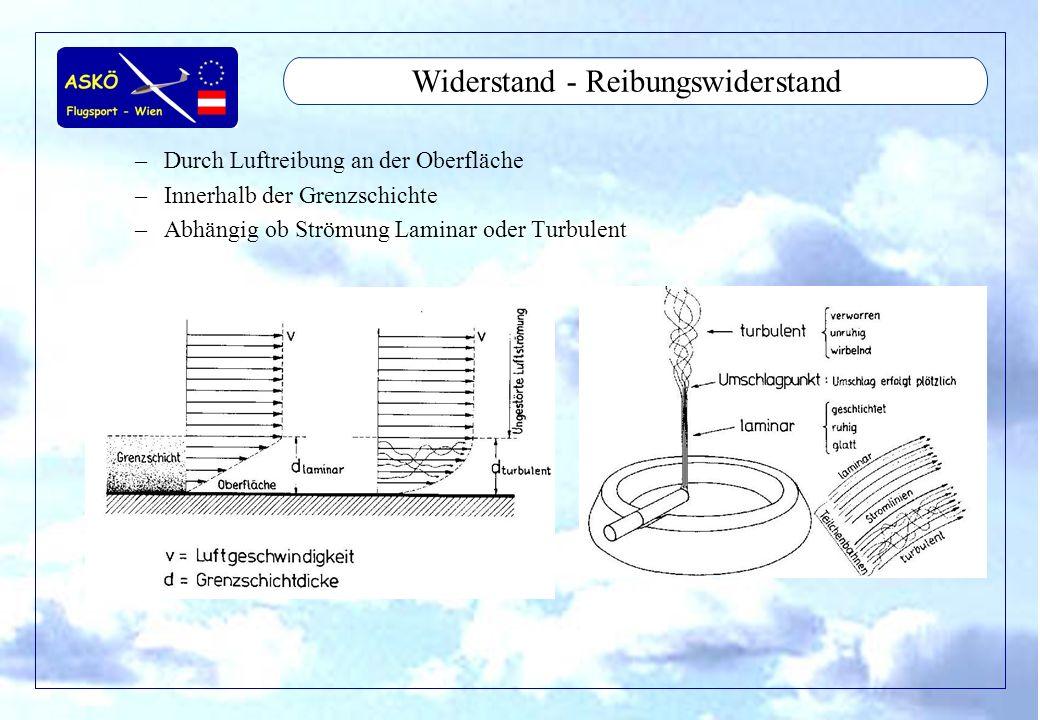 11/2001by Andreas Winkler20 Widerstand - Reibungswiderstand –Abhängig von Grenzschichte